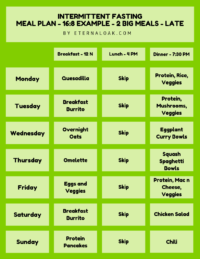 The Top Intermittent Fasting Meal Plan Pdfs For 16 8 20 4 4 3 Vegans Women Beginners And More With Rules On What To Eat If Coffee Is Ok And Schedules To Follow Part 1 Of 2 Eternal Oak
