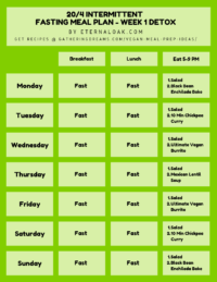 20_4 Week 1 Detox Intermittent Fasting Meal Plan Example